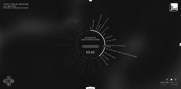 Peter Hook et l'histoire de Joy Division